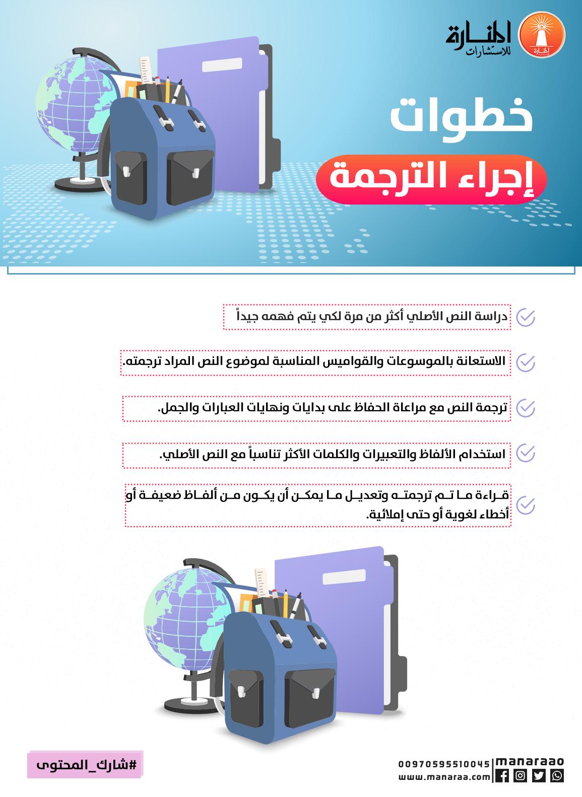 خطوات إجراء الترجمة