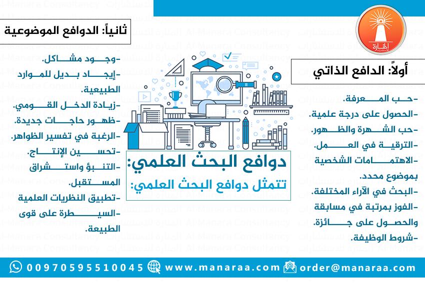 https://www.manaraa.com/