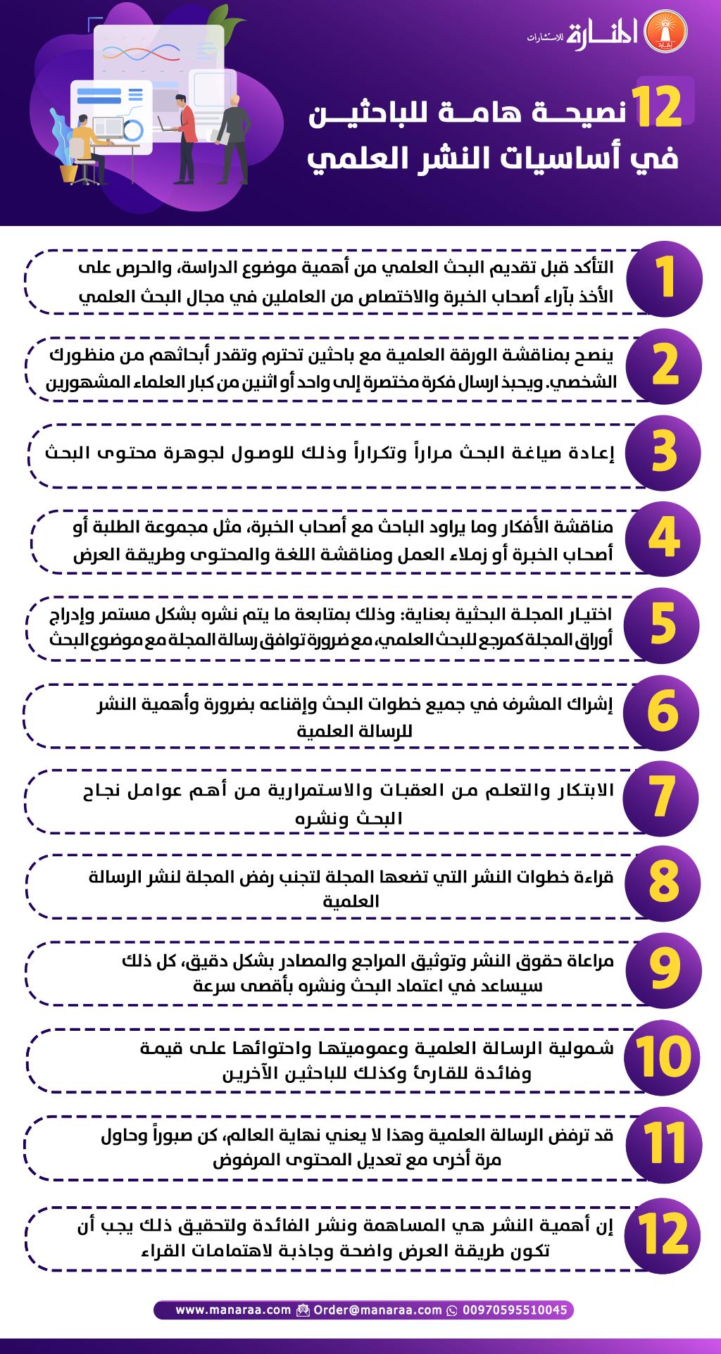 12 نصيحة هامة للباحثين في أساسيات النشر العلمي