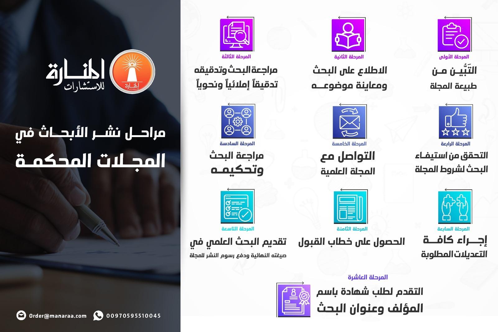 مراحل نشر الأبحاث العلمية في المجلات المحكمة
